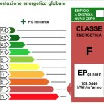 Home Energy Efficiency in Italy Explained